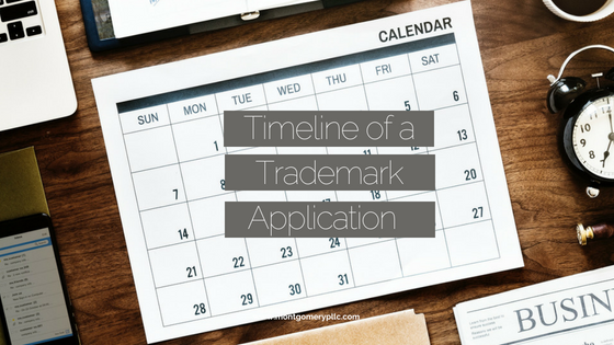Trademark application timeline